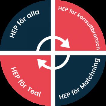 HEP for all-svenskaHEP for all-svenska